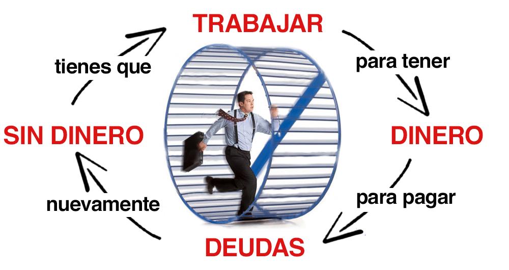 Carrera de ratas - Imagen obtenida de: https://latinmoney.net/sal-de-la-carrera-de-las-ratas-antes-de-convertirte-en-una-rata/