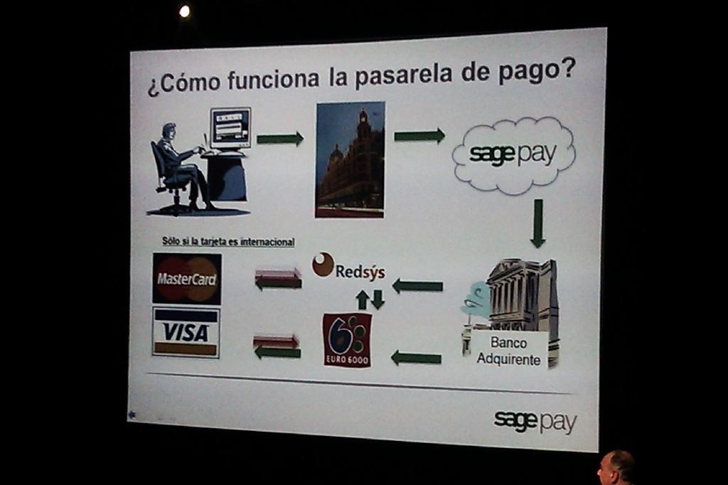 PSP: Sage Pay